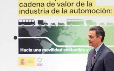 Plan de impulso a la cadena de valor de la Industria de la Automoción